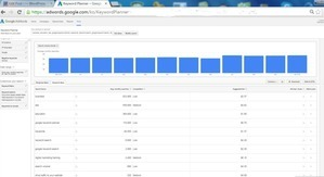 How to Do a Keyword Search in Google Keyword Planner