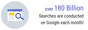 180 B Searches on Google each month